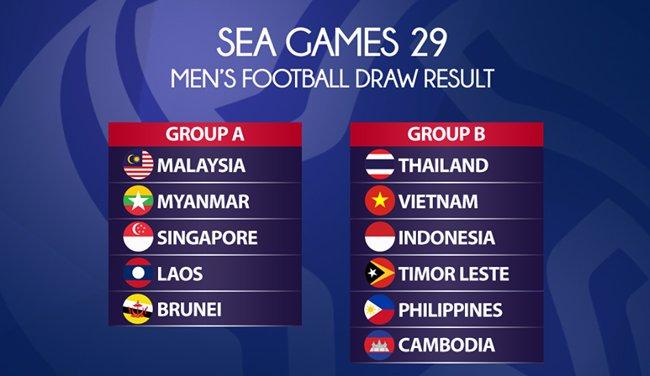 Lịch thi đấu bóng đá nam SEA Games 29