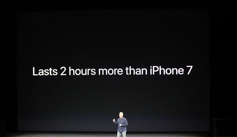 Dung lượng pin trên iPhone X