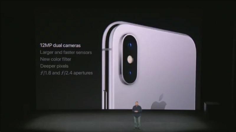 Camera iPhone 8