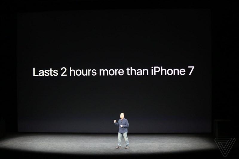 Dung lượng pin trên điện thoại iPhone X