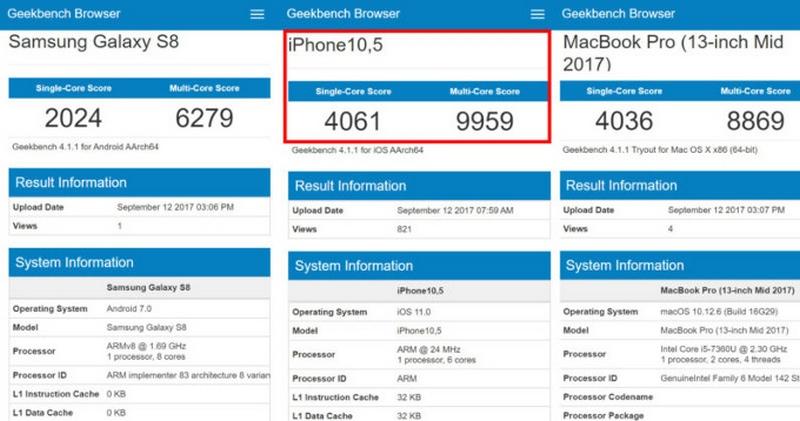 Hiệu năng của iPhone X mạnh hơn cả MacBook Pro - ảnh 2