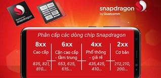 Tìm hiểu các dòng vi xử lý Snapdragon trên smartphone, tablet (P1)