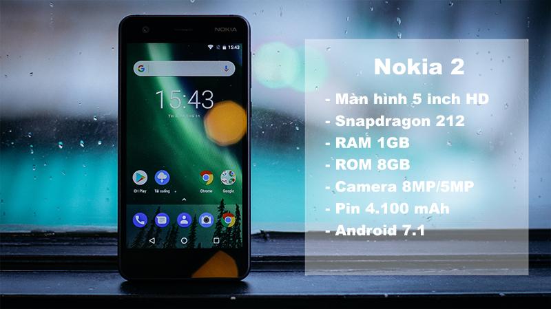Trải nghiệm chơi game trên Nokia 2