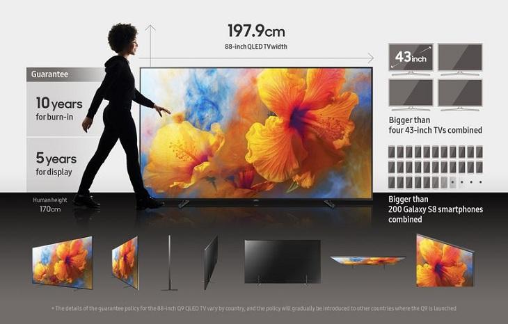Tổng quan về kích thước của tivi