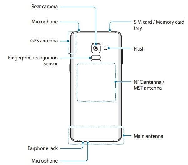 Galaxy A8, Galaxy A8+ (2018) lộ ảnh trang bị camera selfie kép, màn hình vô cực