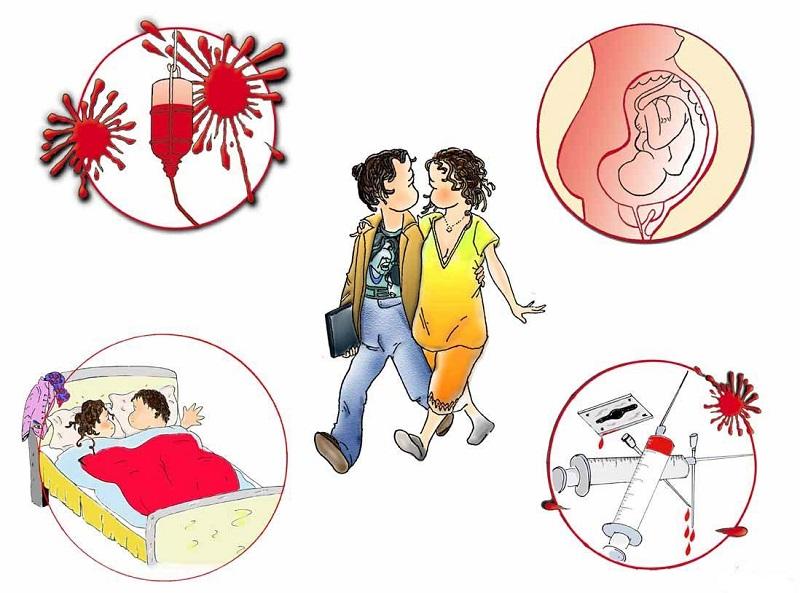Con đường lây nhiễm HIV/AIDS