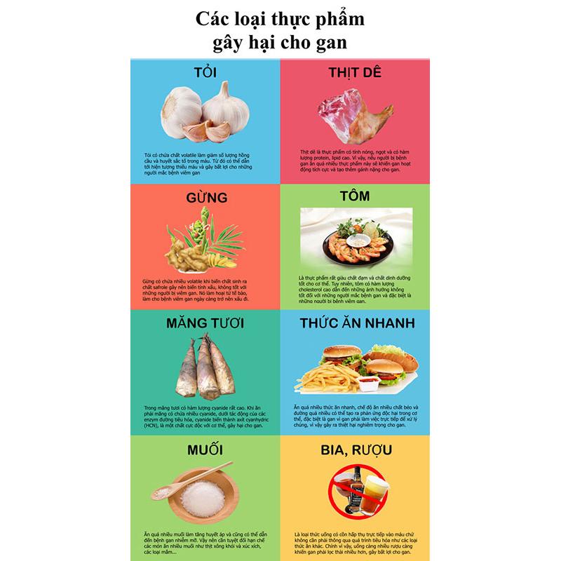 Thực phẩm hại gan