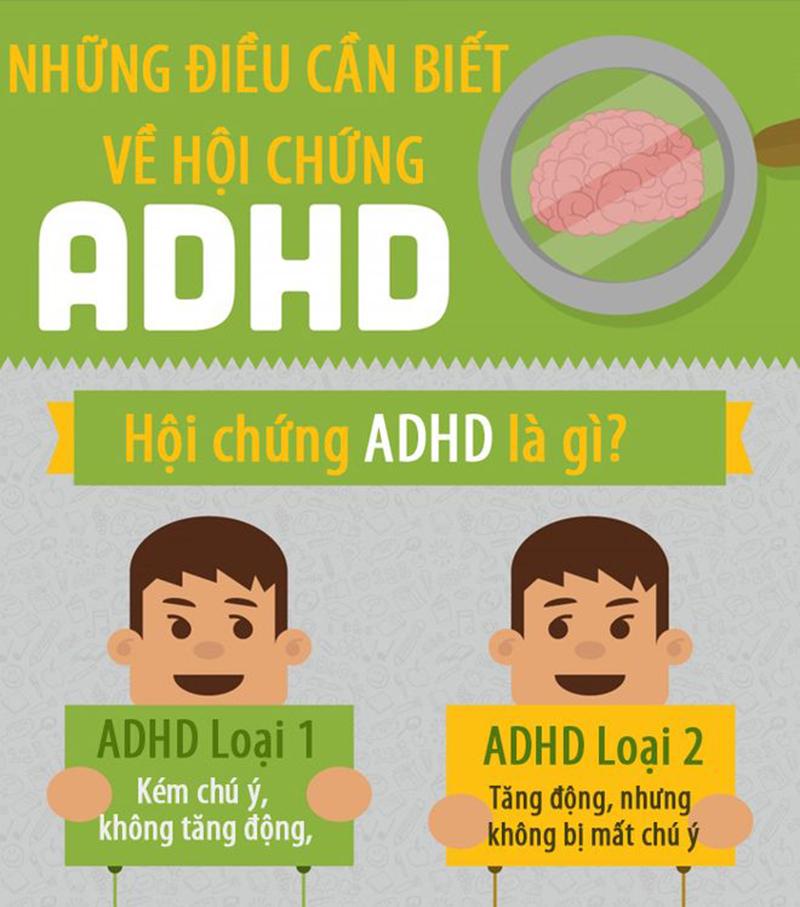 Những điều cần biết về hội chứng ADHD