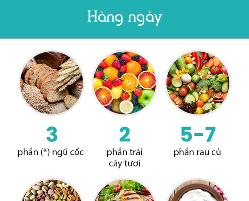 Chế độ ăn khi bị viêm tụy