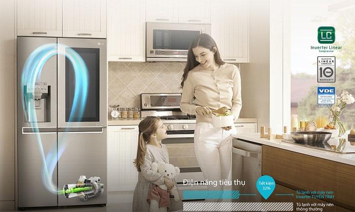 Tủ lạnh siêu tiết kiệm điện với công nghệ Inverter