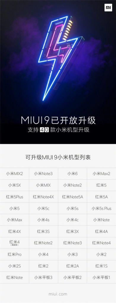 40 thiết bị đã và sẽ được Xiaomi cập nhật giao diện MIUI 9