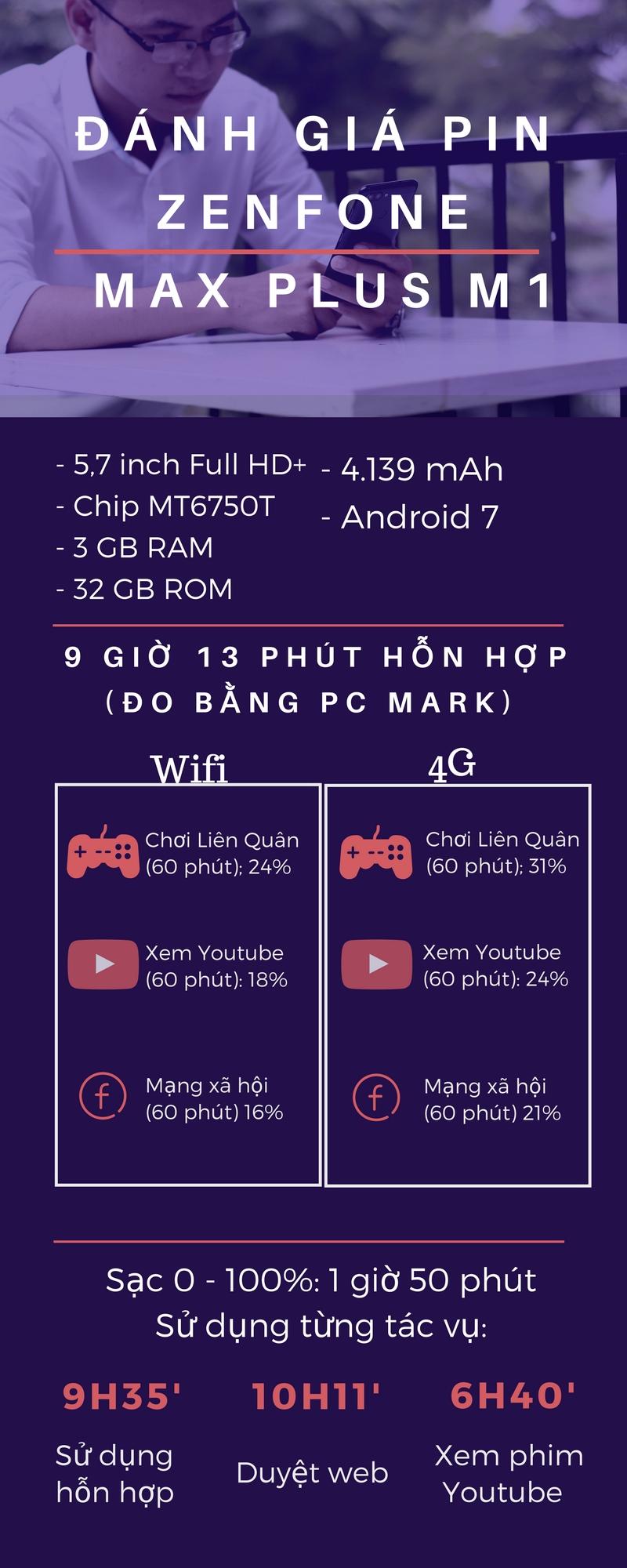pin maxplus m1