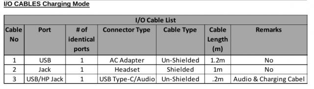 Xuất hiện smartphone bí ẩn của Sony không có jack tai nghe trên FCC