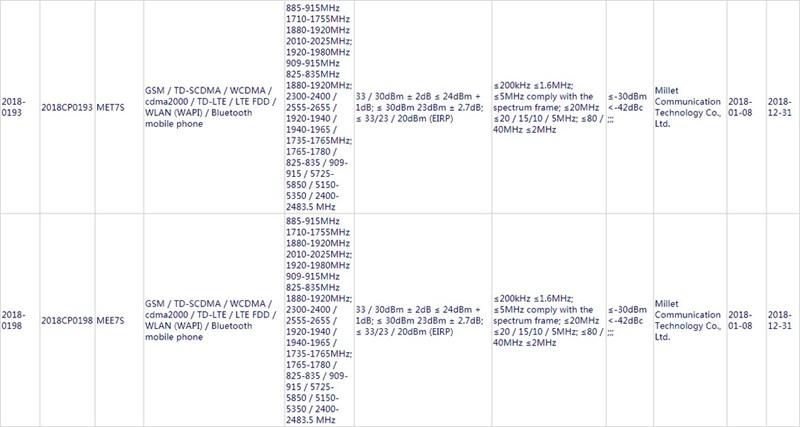 Xiaomi MEE7S và MET7S được chứng nhận 3C, có thể là Redmi Note 5