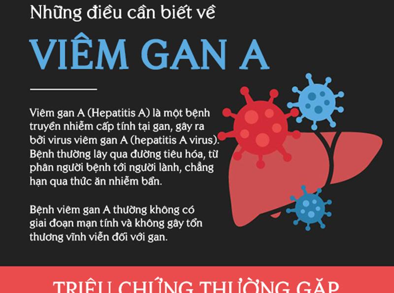 Những điều cần biết về viêm gan A