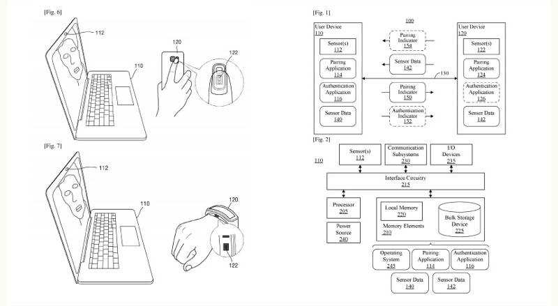 Bằng sáng chế của Samsung