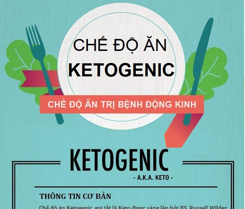 Chế độ ăn Ketogenic là gì?