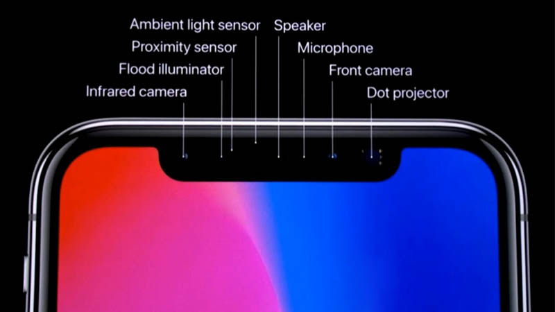 Notch trên iPhone X