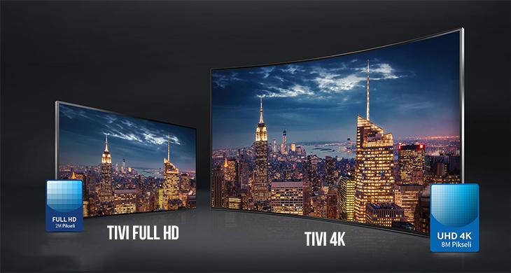 Tivi 4K, kích thước 43 inch trở lên