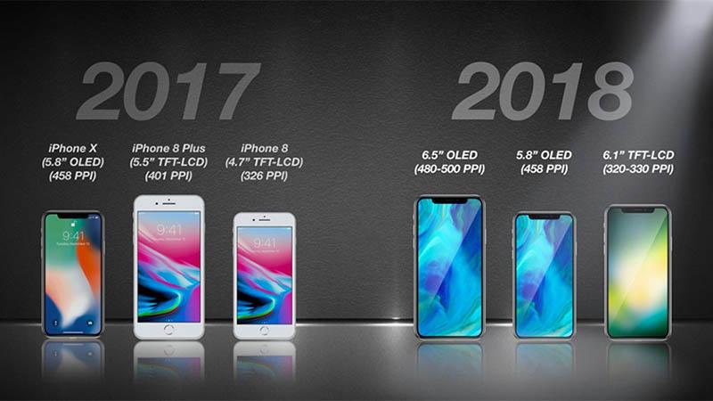 """KGI: Apple sẽ bán được 100 triệu chiếc iPhone 6.1 inch giá """"rẻ"""" - ảnh 2"""