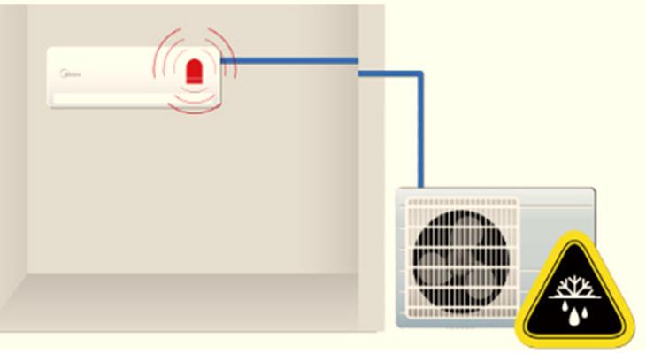 Cảnh báo rò rỉ khí Gas