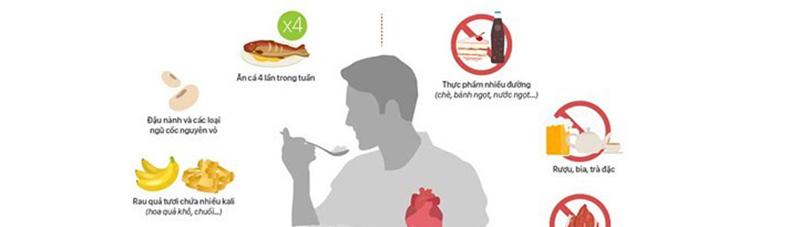 Cách phòng bệnh mạch vành