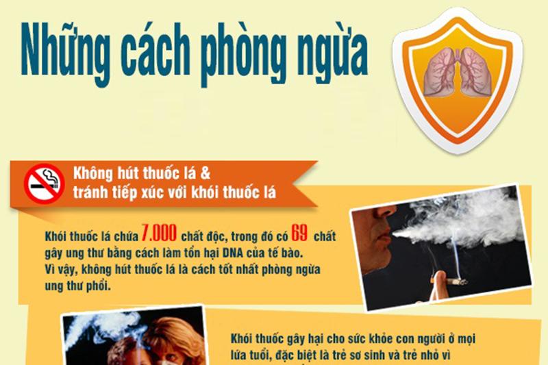 Những cách phòng ngừa suy hô hấp