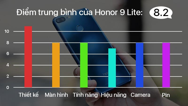 Đánh giá Honor 9 Lite