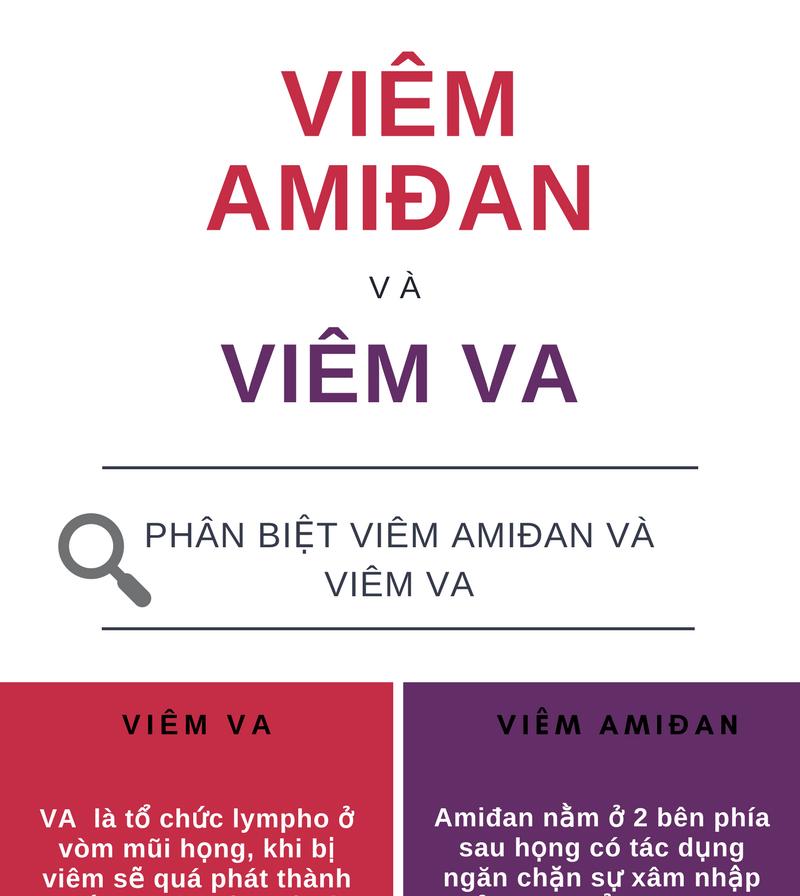Phân biệt viêm amiđan và viêm VA