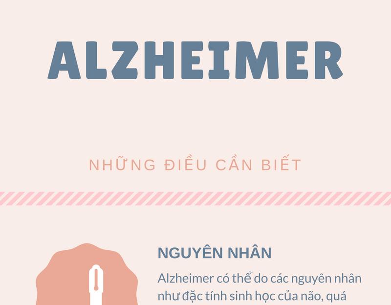 Alzhermer và những điều cần biết