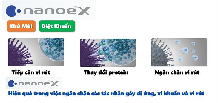 Khử mùi, diệt khuẩn