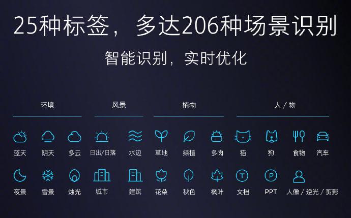 Xiaomi Mi MIX 2S ra mắt: Snapdragon 845, camera kép 101 điểm, giá từ 12 triệu