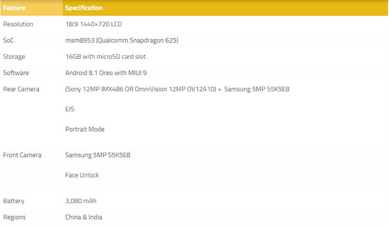 Rò rỉ thông tin Xiaomi Redmi S2 sắp ra mắt: Camera kép & Màn hình 18:9 - ảnh 2