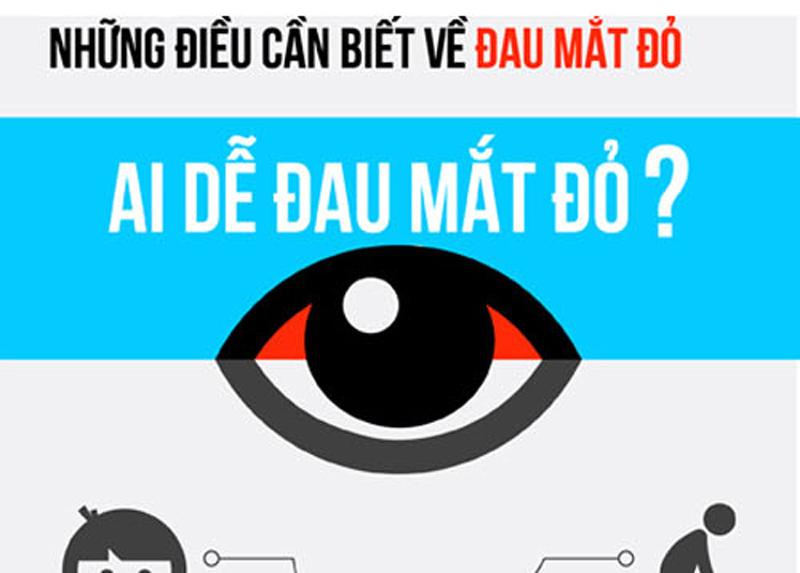 Những điều cần biết về Đau mắt đỏ
