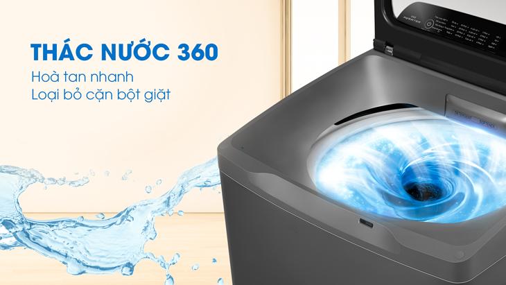 Thác nước 360