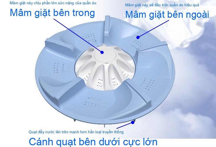 Twin Pulsator (mâm giặt kép)