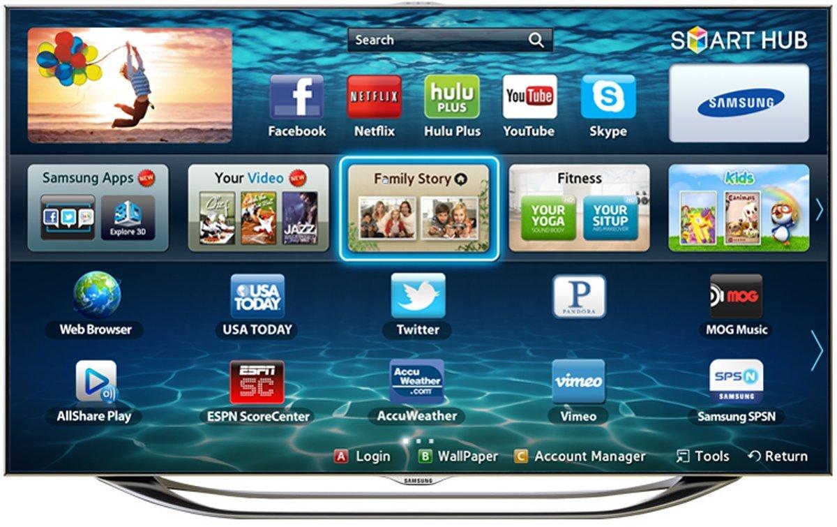 3 hệ điều hành Smart tivi phổ biến và được đánh giá tốt nhất hiện nay