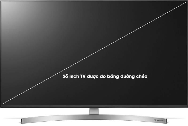 Kích thước màn hình tivi được đo như thế nào?
