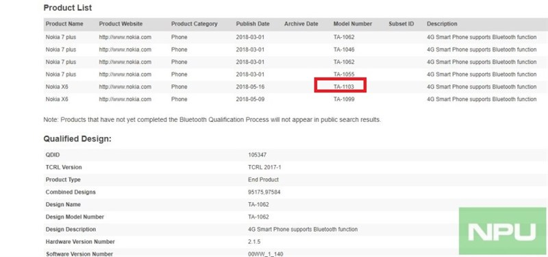 Nokia X6 sẽ được bán ra tại thị trường quốc tế, đây là bằng chứng! - ảnh 2