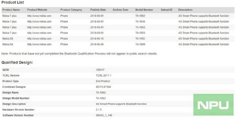 Nokia X6 được cơ quan Bluetooth chứng nhận