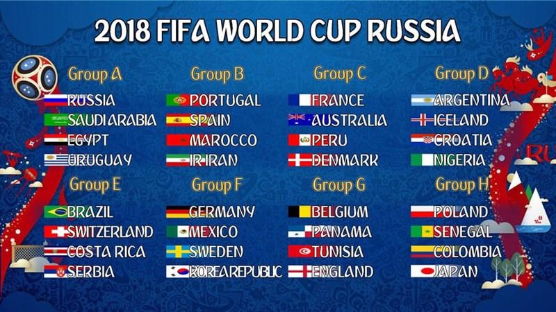 Cách theo dõi thông tin World Cup 2018 bằng ứng dụng chính chủ