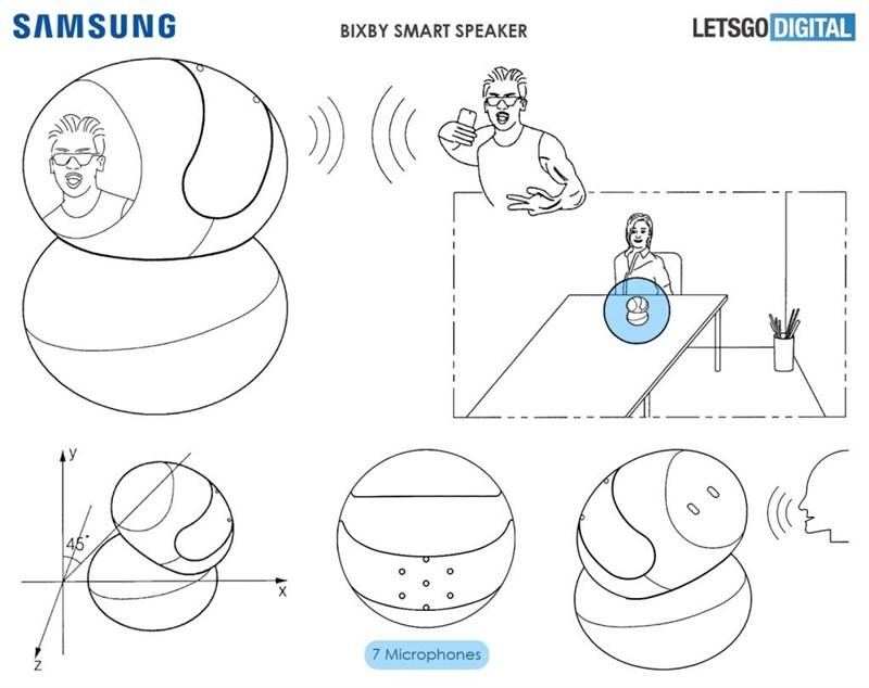 Samsung đang chế tạo loa thông minh hỗ trợ Bixby và có màn hình - ảnh 2
