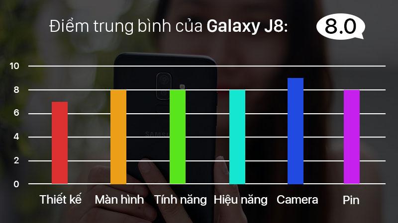 Đánh giá chi tiết Galaxy J8