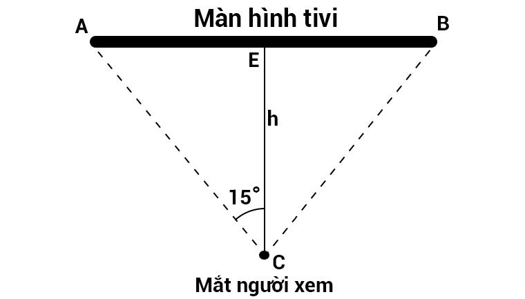 Hình ảnh mô phỏng cách tính khoảng cách trên tivi