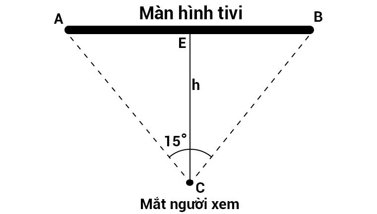 Hình ảnh công thức tính khoảng cách