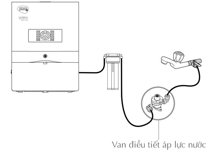 Hướng dẫn lắp đặt máy lọc nước Unilever Pureit Ultima RO + UV + MF 67370949