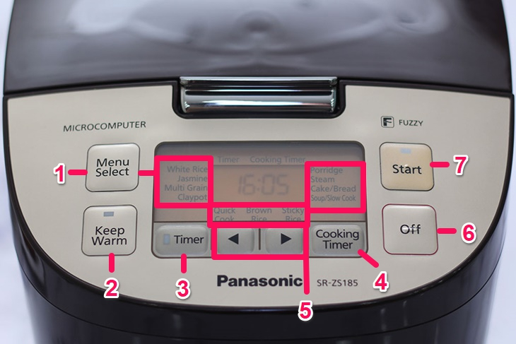 Ý nghĩa các phím chức năng trên bảng điều khiển