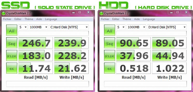 So sánh ổ cứng HDD - SSD: Ưu, nhược điểm của từng loại và cách sử dụng