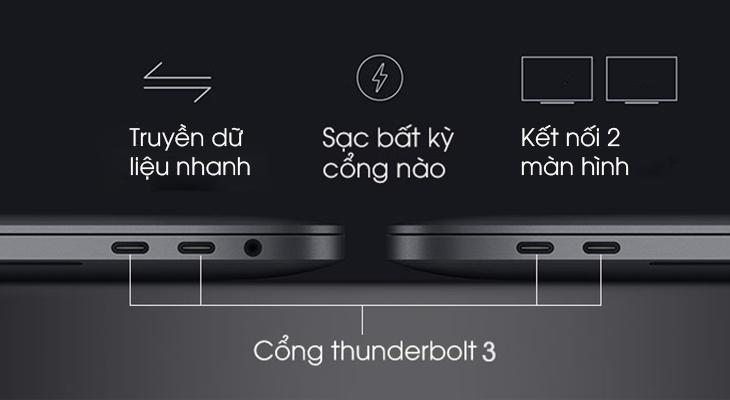 Khả năng kết nối và truyền điện năng của Thunderbolt 3