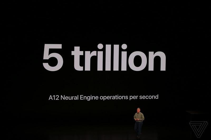 Chi tiết chip Apple A12 Bionic bên trong iPhone Xs, iPhone Xs Max
